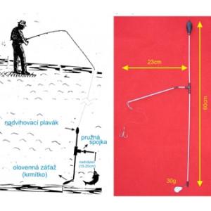 Podvodná bójka ALBASTAR