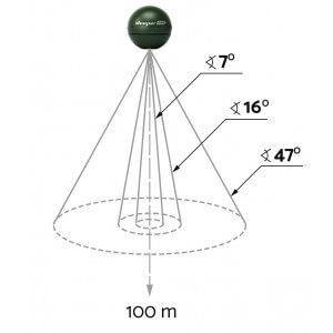 Obrázok 6 k Sonar Deeper CHIRP+